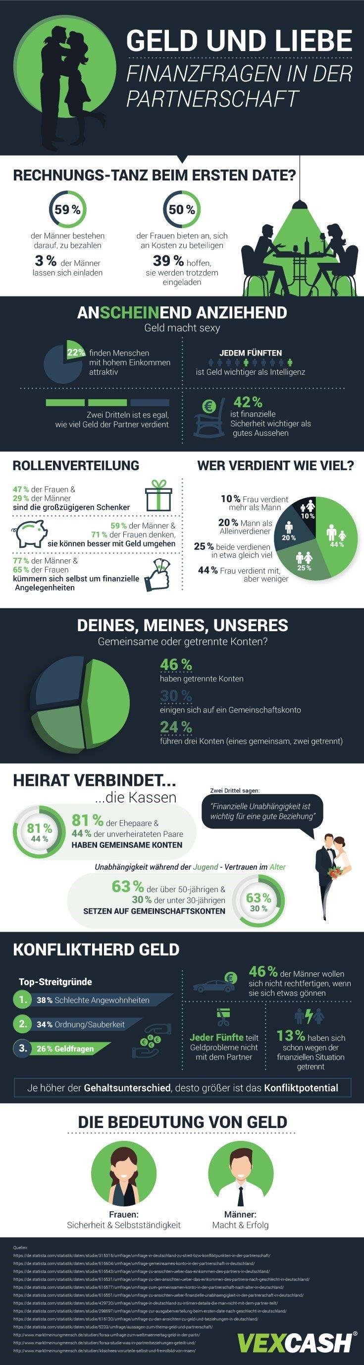 infografik-geld-liebe.jpg